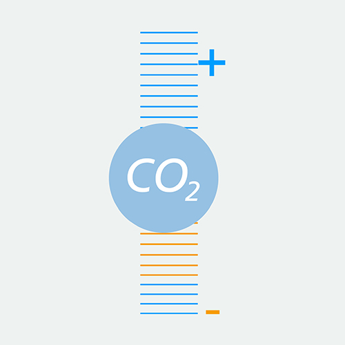 CO2 neutral illustration