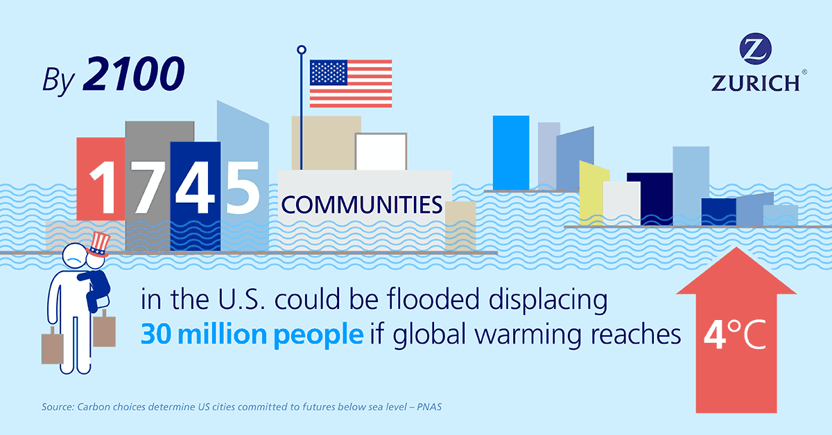 fast fact climate change floods